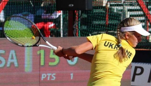 Теннис: Сборная Украины проиграла финал юниорского Кубка Федерации