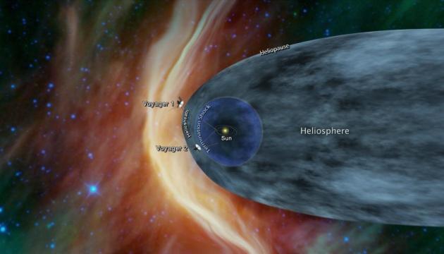Зонд NASA дістався кордонів Сонячної системи
