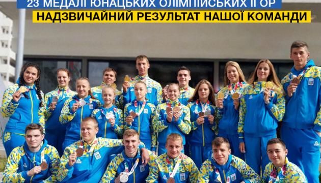 На Третьей юношеской олимпиаде украинцы показали невероятный результат — Порошенко
