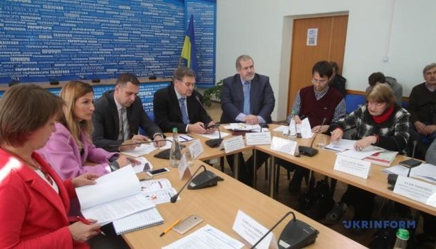 «Возвращение Крыма: видение украинцев». Результаты опроса