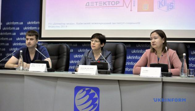 Українці вважають корупцію найбільшою загрозою незалежності