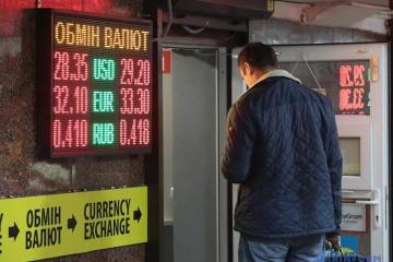 Narodowy Bank wzmocnił hrywnę do 27.95