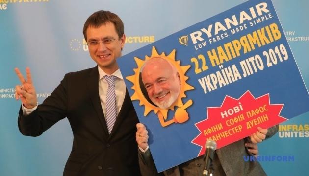 Ryanair анонсувала нові рейси з України