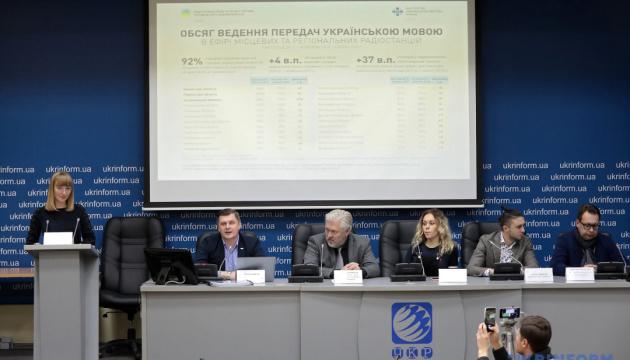 В Нацсовете видят новый тренд украинской песни
