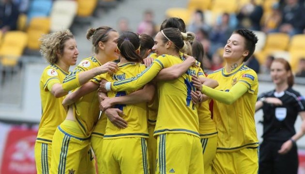 Жіноча збірна України піднялася на 24 місце в рейтингу ФІФА