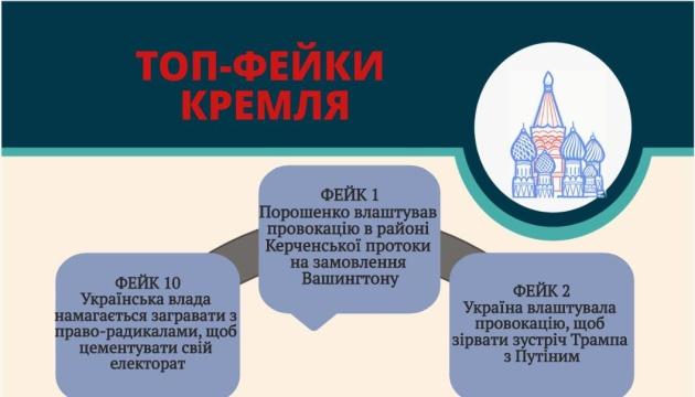 ТОП-10 фейків Кремля. Інфографіка