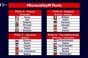 Украинские волейболисты получили соперников на Евро-2019