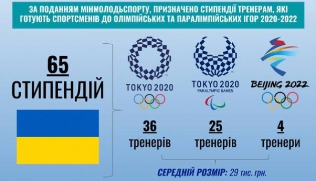Провідні тренери українських олімпійців та паралімпійців отримуватимуть урядові стипендії
