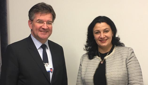 Klympush-Tsintsadze y Lajčák discuten las prioridades de la presidencia eslovaca de la OSCE y la cooperación bilateral