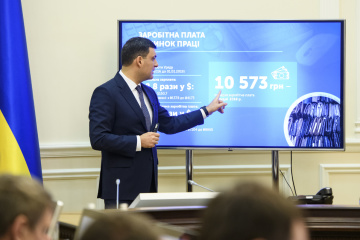 PM Groysman: Capital investment grew by almost 20 percent last year
