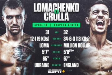 Boxen: Lomachenko: Crolla wird versuchen, Chance im Kampf gegen mich zu nutzen