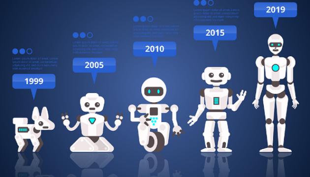 В 2019 году ИИ поумнеет и станет сильным конкурентным преимуществом для любой компании и государства