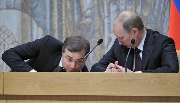 Скільки протримається столітній рейх Путіна