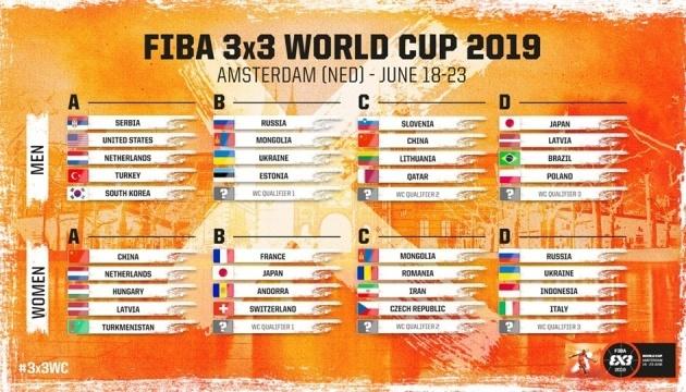 Баскетбол 3х3: збірні України зіграють проти Росії на чемпіонаті світу в Голландії