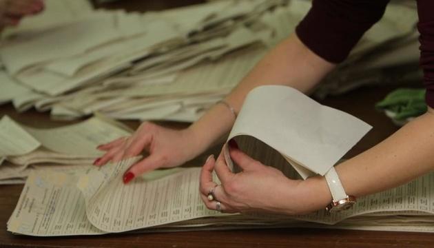 La Rada adopta el Código Electoral que prevé las listas de partidos abiertas