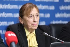 """На """"мир за будь-яку ціну"""" з РФ готові погодитись 14% українців"""
