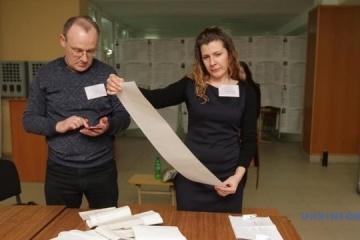 75 % elektronischer Wahlprotokolle ausgewertet