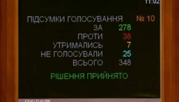 У СКУ привітали українців усього світу з  прийняттям «мовного» закону