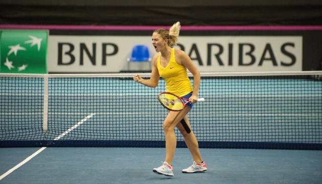 Марта Костюк вперше в кар'єрі вийшла до 1/4 фіналу турніру WTA