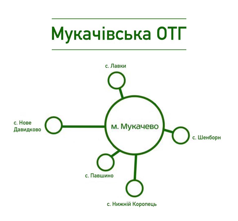 Картинки по запросу Мукачівська отг