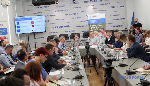 Финансово ли  грамотные украинцы? Презентация результатов общенационального исследования