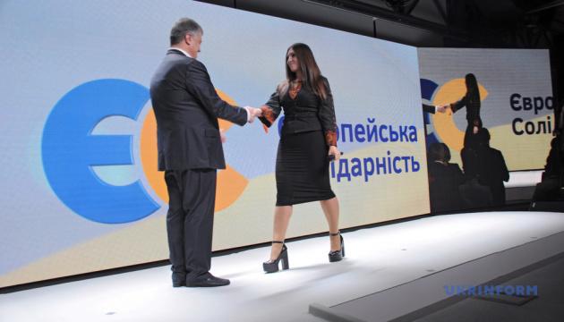 Партія Порошенка оприлюднила першу 50-ку кандидатів: третина - жінки