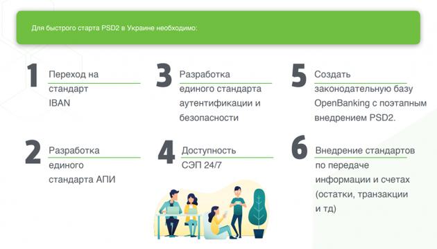 Валерія Вагоровська розповіла про перспективи директиви PSD2 в Україні