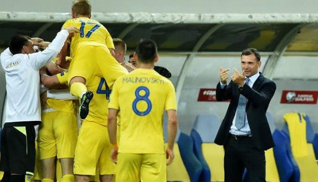 Збірна України з футболу піднялася на три позиції в рейтингу ФІФА