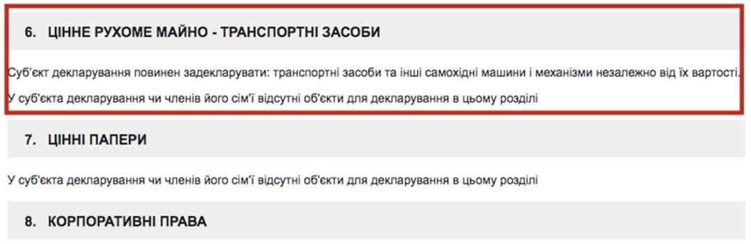 Скрін декларації. Пустий розділ про транспортні засоби у декларації нардепа Василя Брензовича за 2018 рік