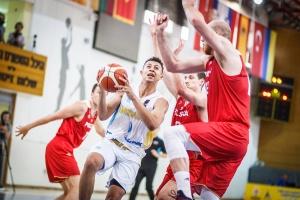 Українці обіграли баскетболістів Польщі на чемпіонаті Європи U20