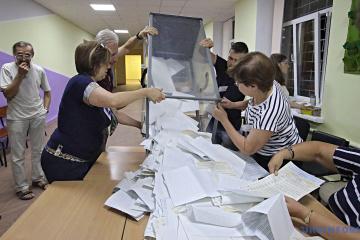 """ZWK wertet über 92,5 Prozent der Wahlprotokolle aus: """"Batkiwschtschyna"""" überholt """"Europäische Solidarität"""""""