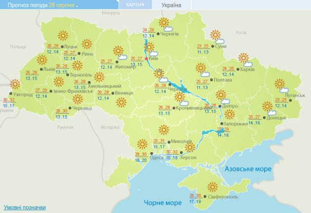 Спекотно, місцями дощі. Синоптики розповіли про погоду наступного тижня