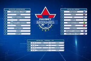 В новом сезоне Favbet Экстра-лиги примут участие 9 футзальных команд