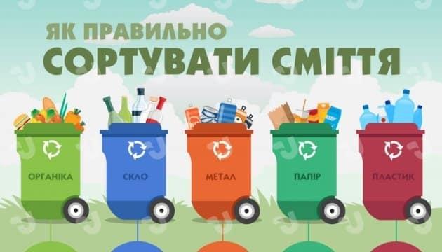 Сортування відходів: Дорошівська ОТГ переймає досвід європейських країн