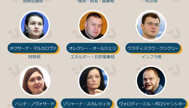 ウクライナ新内閣 閣僚一覧インフォグラフィック