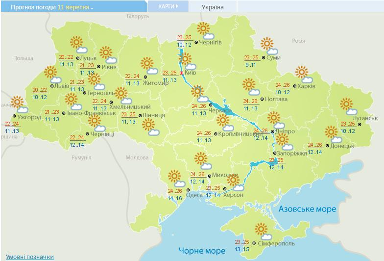 Спека та грози: синоптики розповіли про погоду наступного тижня