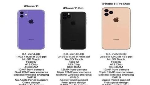 Що нового в iPhone 2019