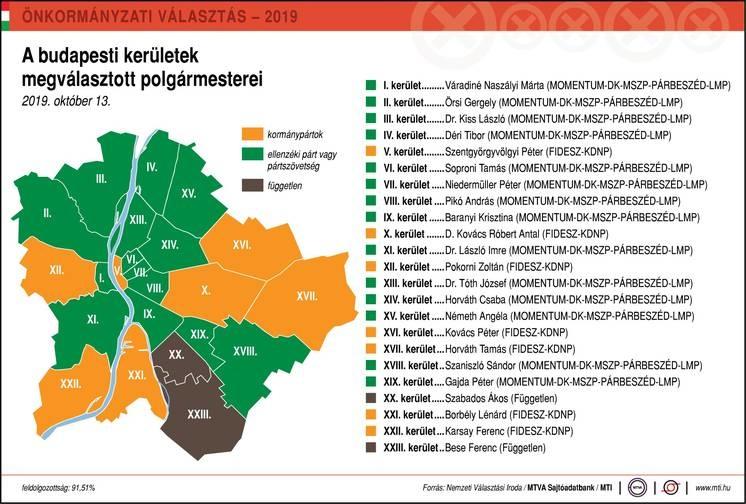 Зелений колір - райони Будапешта, де обрано мера від опозиційної коаліції , червоним - від правлячої