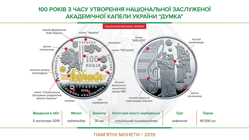 НБУ вводить в обіг дві пам'ятні монети