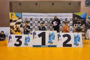 Юні українці Максим і Матвій Фарими виграли чемпіонат Португалії з шахів