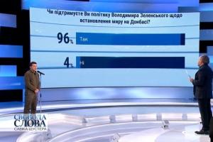Prezydent chce na jesieni wyborów lokalnych na całej Ukrainie