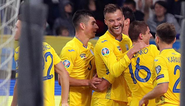 Збірна України завершила рік 24-ю в рейтингу ФІФА