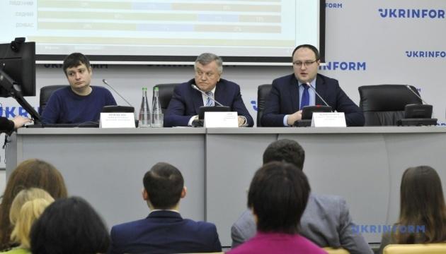 Дедалі більше українців цікавляться НАТО