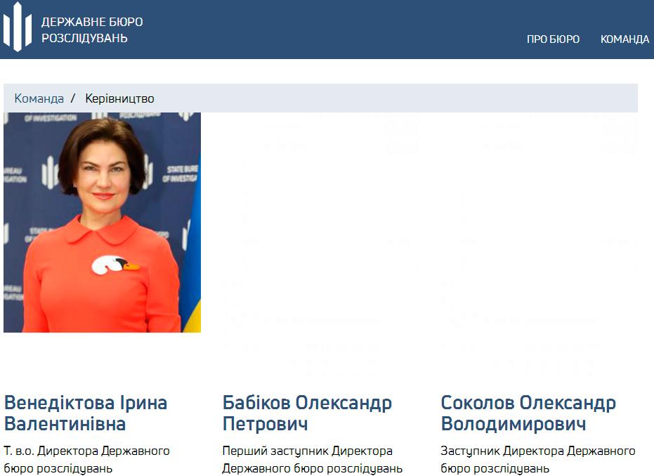 Фото з сайту ГБР