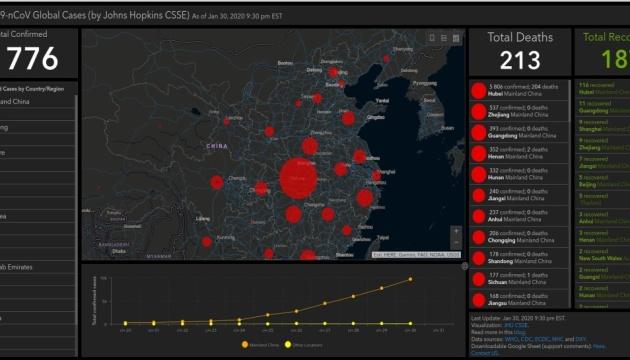 Коронавірус: в Україні запустили