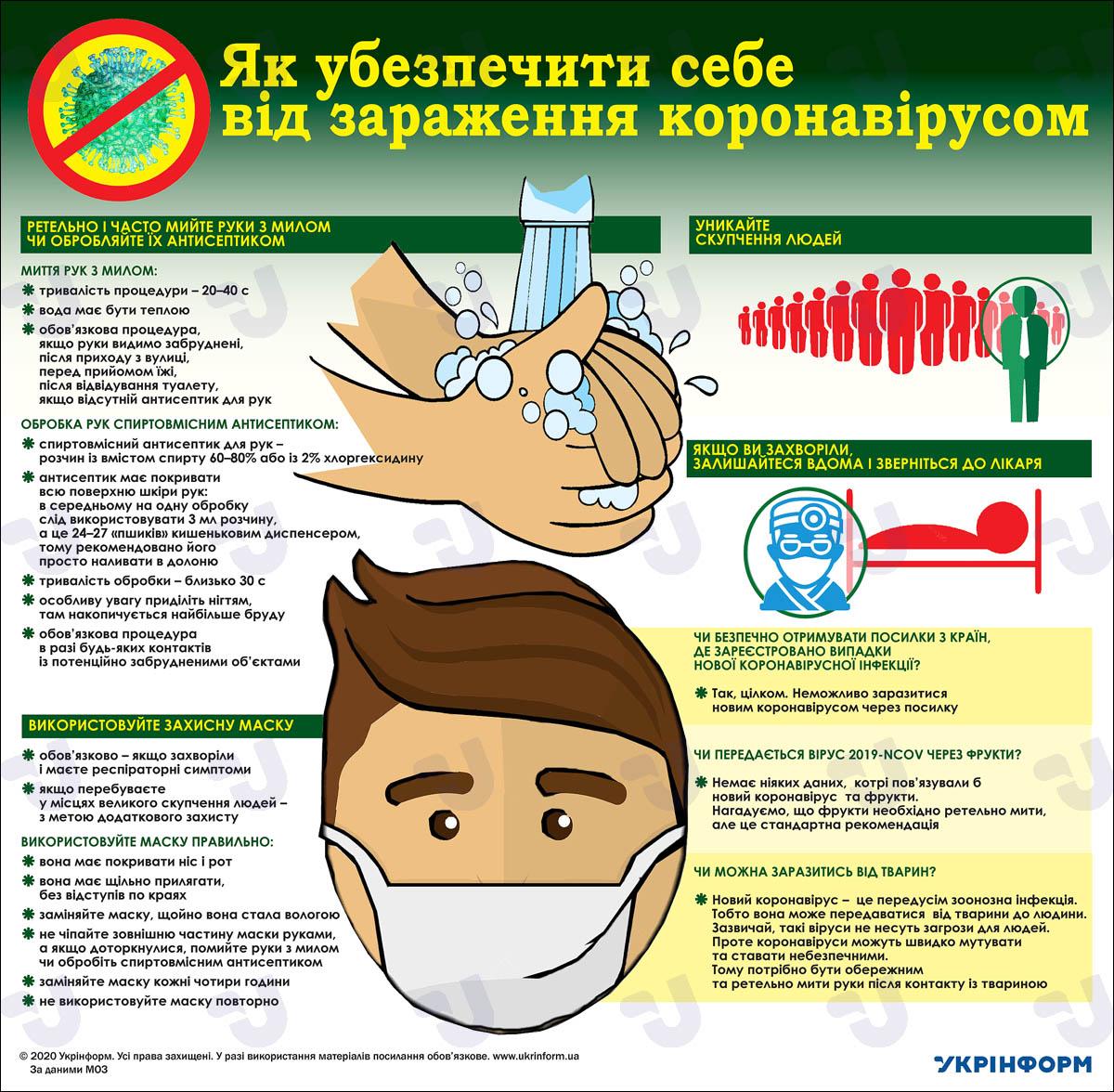Як убезпечити себе від зараження коронавірусом. Інфографіка