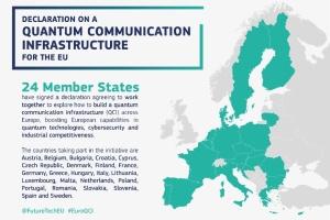 Чотири країни ЄС приєдналися до європейського проєкту із квантової комунікації