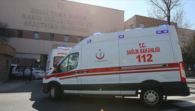 Літак з Ірану екстрено сів в Анкарі через загрозу коронавірусу