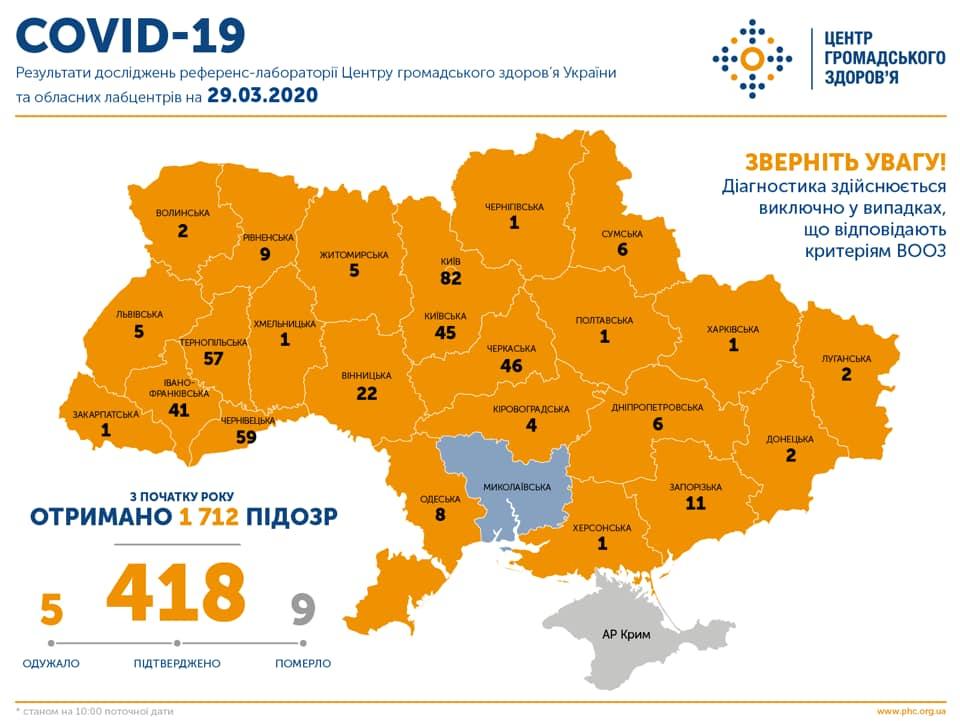 https://static.ukrinform.com/photos/2020_03/1585467678-757.jpg