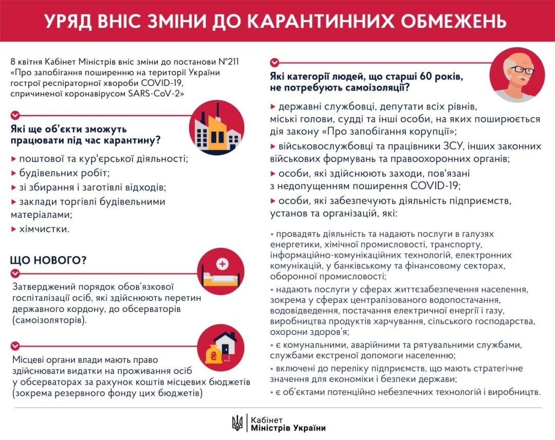 """в ТКГ розповіли про результати """"карантинної"""" зустрічі — Украинские новости"""